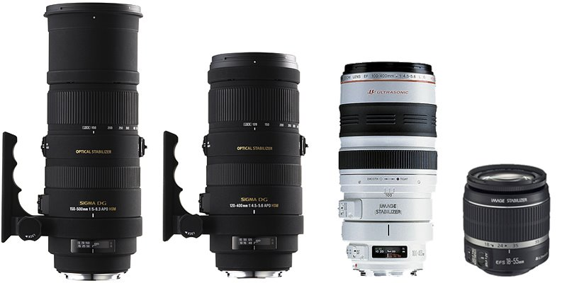 canon camera lenses. Note: This lens will be longer