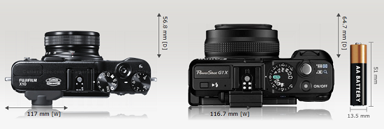 From the top, Canon G1 X is thicker ans has bigger lens to accomodate bigger sensor - screneshot from camerasize.com