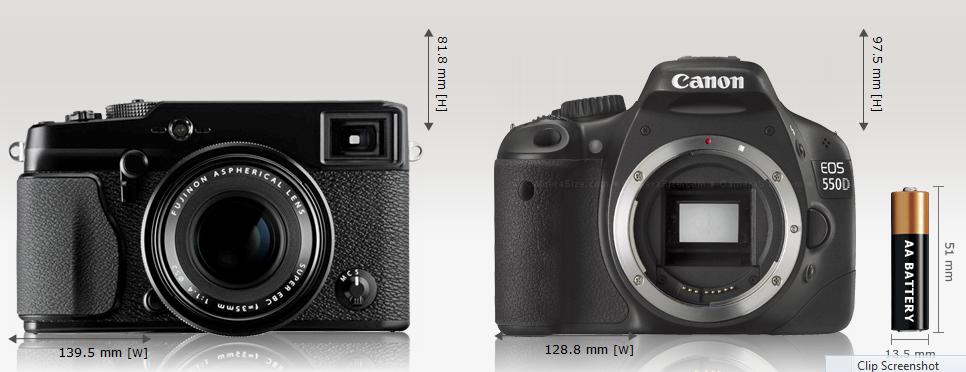 Size comparison vs Canon DSLR camera