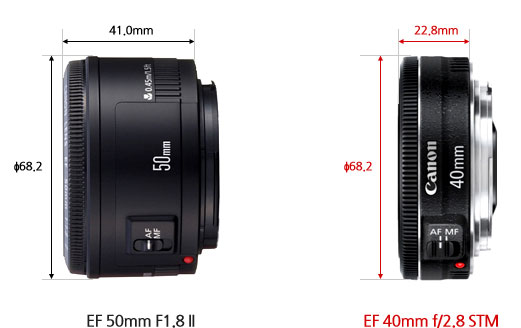 canon-50mm-vs-canon-40mm