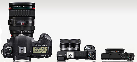 Left to right: Canon 5D mk III, Sony NEX 6 and Sony RX100